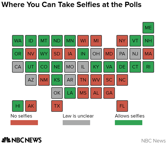 Pop Culture- Is your election day selfie illegal?