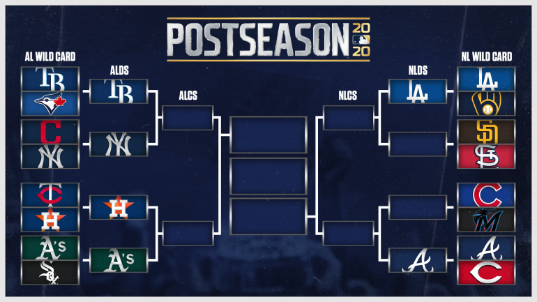 MLB Playoffs: Wild Card Recap